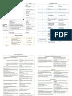 Reglas de Ortografia - Imprimir.pdf