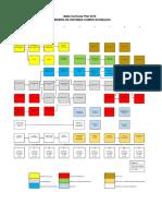 Malla Sistemas2018.pdf