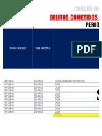 DC N°1477 (CUADRO)
