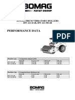 Bw211d40 Performance Data