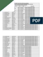INVIGILATORS.pdf