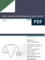 Clase 01 Anexo Radiación y Espectroscopía