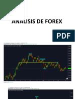Analisi de Forex Ejercicios