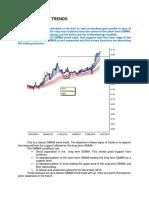 Daryl Guppy - SCG GMMA Trend Trade Notes