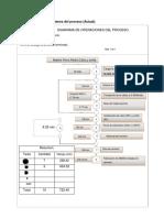Proceso Diagrama.docx