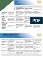 DE_M7_U3_S6_RE.pdf