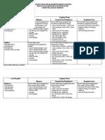 02. Kisi-Kisi USBN SD-MI Matematika Irisan KTSP 2006-K13