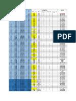 Box Culvert & HPC Details
