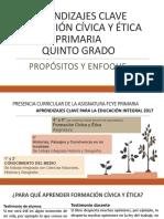 Presentación Formación Cívica y Ética
