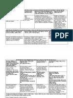 Principales Entrevistas Diagnosticas Para La Evaluacion Psicopatologica en Niños y Adolescentes