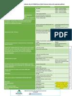 Permisos-artículos-48-y-49-TREBEP.pdf