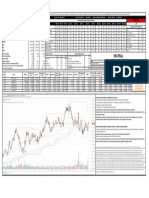 BAJAJ AUTO LTD - Quantamental Equity Research Report