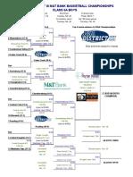 Updated PIAA District-III 6A boys brackets