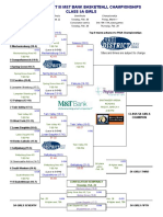 Updated PIAA District-III 5A girls brackets