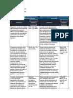 API 2 Derecho Procesal IV