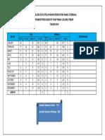 Form Tabulasi Dian