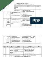 二年级体育全年计划KSSR SEMAKAN.pdf.docx