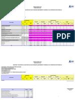 Cuadro de Monitoreo Pomdih Jussham 2018 Al II Trimestre