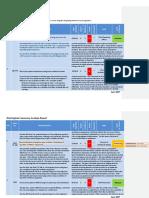 G1-Corporate-Risk-Register.pdf