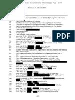 Mueller Manafort Memorandum Exhibit B