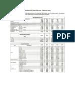POTENCIAS DE ARTEFACTOS Y FACTORES CONVERSIÓN.pdf