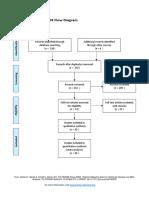 PRISMA 2009 Flow Diagram (1)