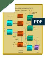 Flow Sheet 12 Residuos Anodicos