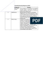 Prioritization and Lists of Identified Nursing Diagnosis