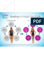 Breaking the Wieght Gain Cycle