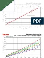 CF128G_PerformanceCurves