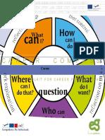 Career Compass Toolkit