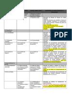 Modelo de LTCAT - Blog Segurança Do Trabalho
