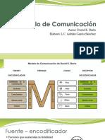 Modelo de Comunicacion Berlo