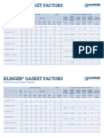 Klinger Gasket Factors