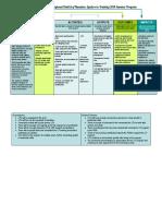 assignment 4 - logic model worksheet - simmons