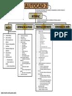 Mapa Mental Autocad 2d