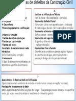 Principais defeitos da Construção Civil-.pptx