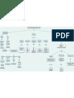 mapa de produccion TERMINADO BIEN.pdf