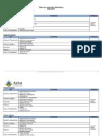 Contenidos PDD 2019 Matematica