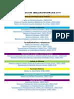 Programas Ofertados Becas Excelencia Posgrados 2019 1
