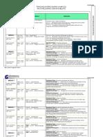 BM Rancangan Pengajaran