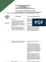 Cuadro Características Enfoque de Investigación