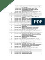 Daftar 47 Unit Kompetensi - Tbsm