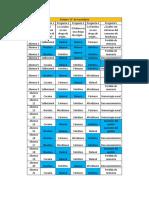 Anexos, tablas y gráficas PROYECTO.docx