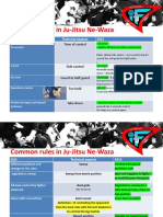 Ne-Waza-Rules-2015_change.pdf