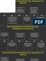 Antecedentes Historicos Del Abogado en Mexico