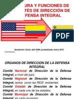 4 ESTRUCTURA Y FUNCIONES DE LOS COMITES DE DIRECCION.ppt