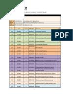 Maklumat Struktur Pengajian Bachelor of Medical Science (With Credit Exemption)