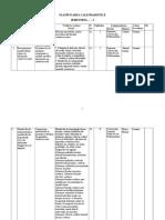 Plan Cardiologie