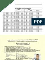 TEP-1177734-L02-0001 Welder Performance Qualification Certificate